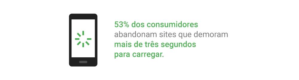 Experiência consumidor em site